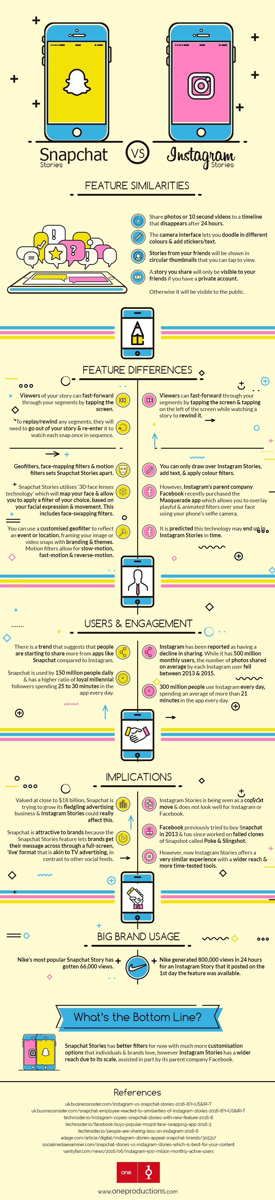 snapchat-stories-vs-instagram-stories-infographic